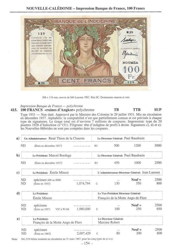 Les billets de la banque de l'Indochine