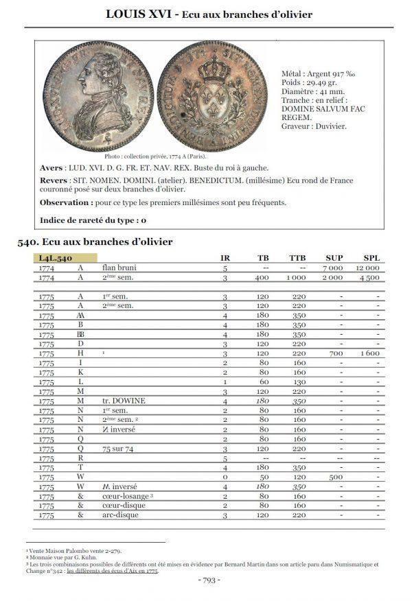 La valeur des monnaies royales françaises